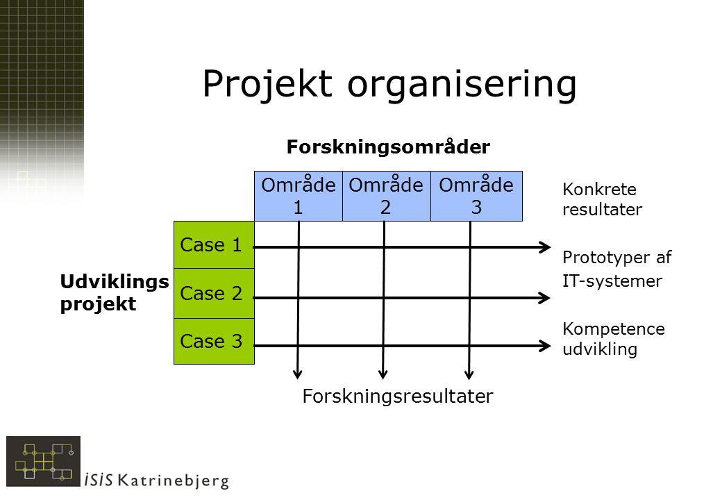 Projekt organisering Forskningsresultater Case 3 Case 2 Case 1 Udviklings projekt Område 3 Område 2 Område 1 Konkrete resultater Prototyper af IT-systemer Kompetence udvikling Forskningsområder