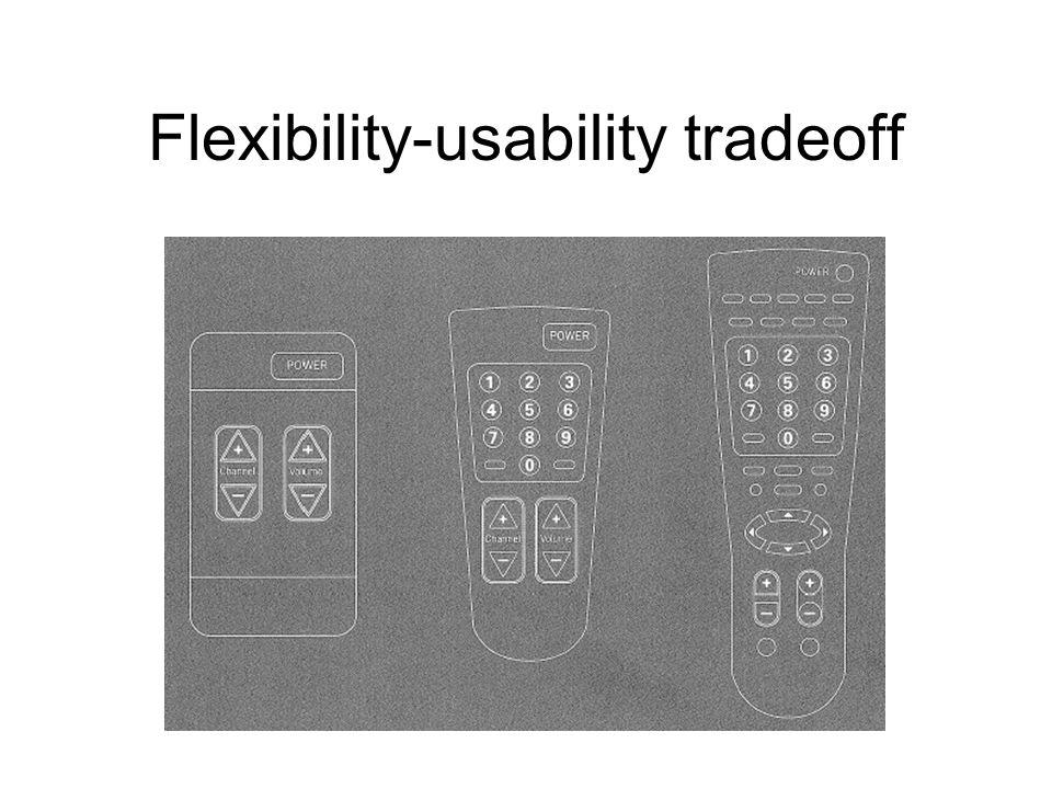 Flexibility-usability tradeoff
