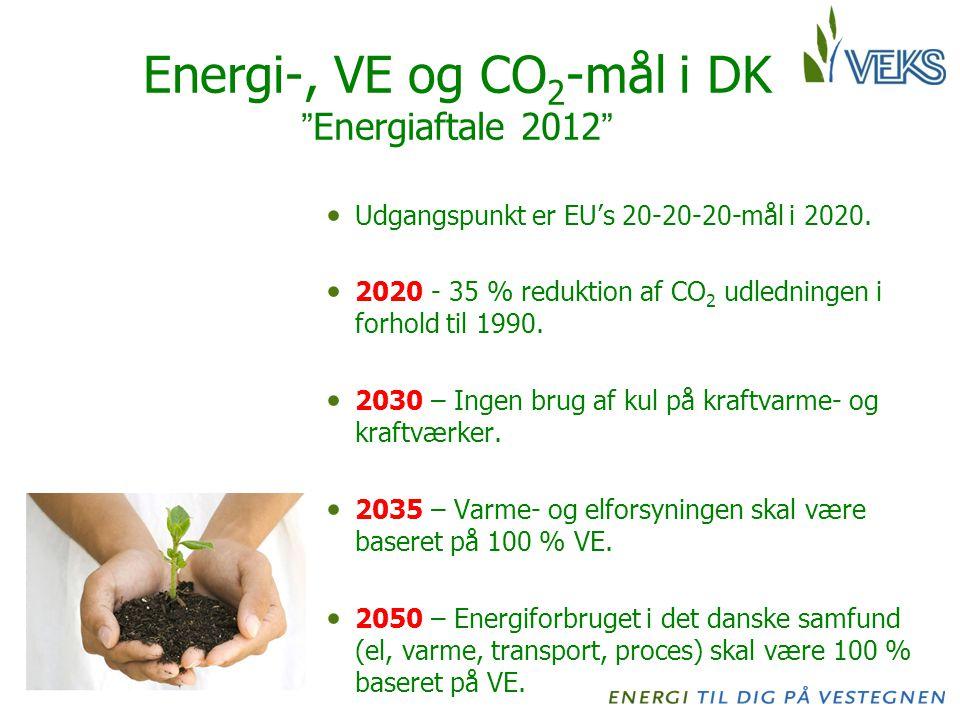 Energi-, VE og CO 2 -mål i DK Energiaftale 2012 Udgangspunkt er EU's 20-20-20-mål i 2020.
