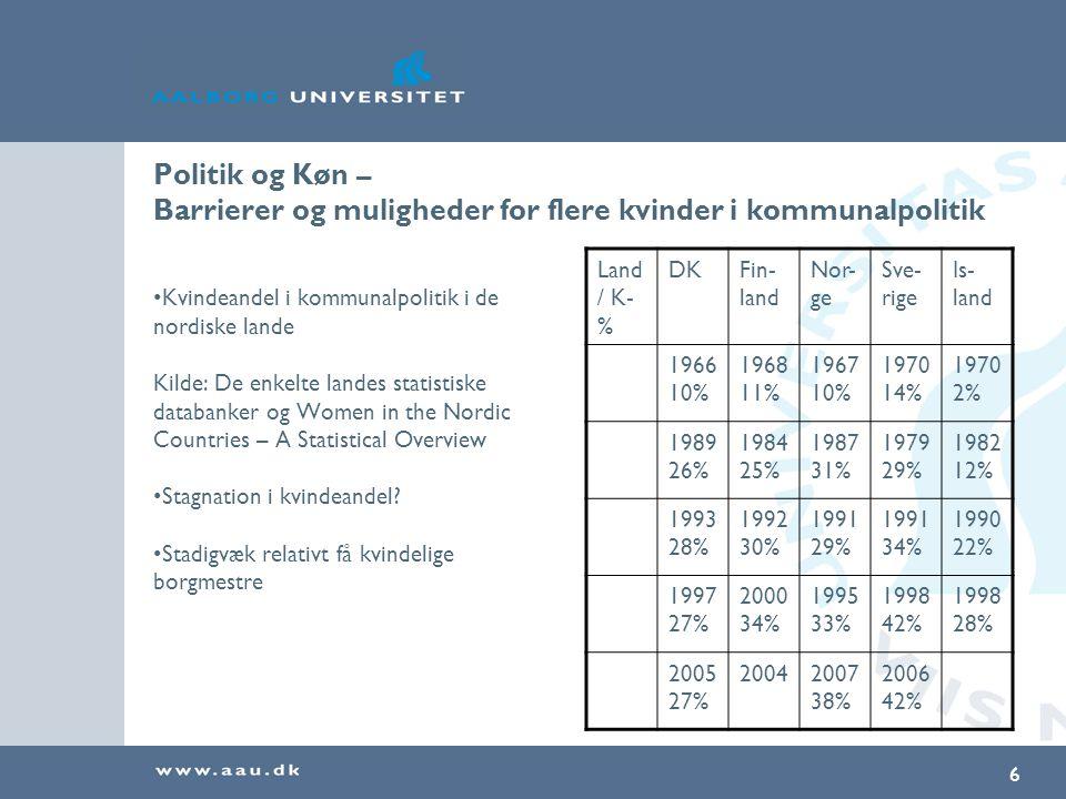 6 Politik og Køn – Barrierer og muligheder for flere kvinder i kommunalpolitik Kvindeandel i kommunalpolitik i de nordiske lande Kilde: De enkelte landes statistiske databanker og Women in the Nordic Countries – A Statistical Overview Stagnation i kvindeandel.