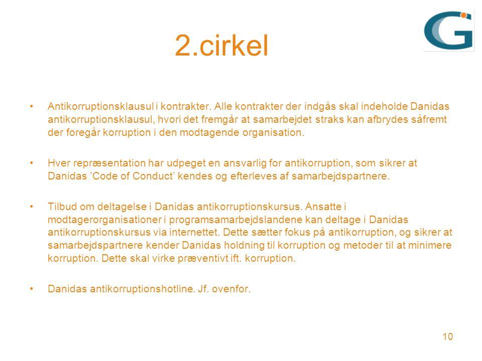 2.cirkel Antikorruptionsklausul i kontrakter.