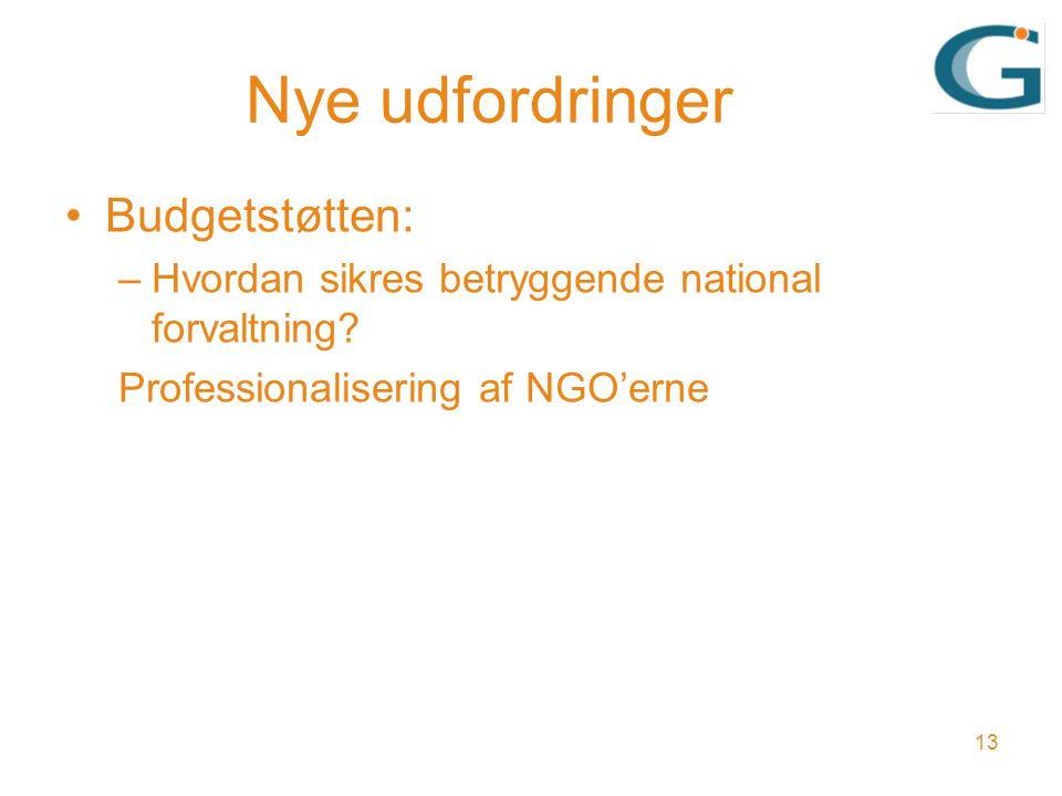 Nye udfordringer Budgetstøtten: –Hvordan sikres betryggende national forvaltning.