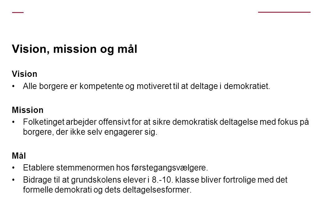 Vision, mission og mål Vision Alle borgere er kompetente og motiveret til at deltage i demokratiet.