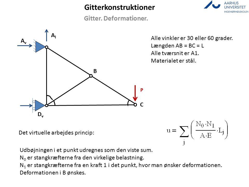 Gitterkonstruktioner Gitter.Deformationer. AlAl AvAv DvDv B C Alle vinkler er 30 eller 60 grader.