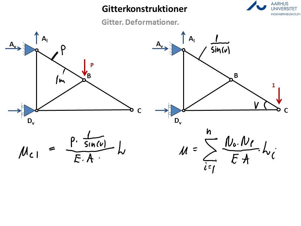 Gitterkonstruktioner Gitter. Deformationer. AlAl AvAv DvDv B C P AlAl AvAv DvDv B C 1