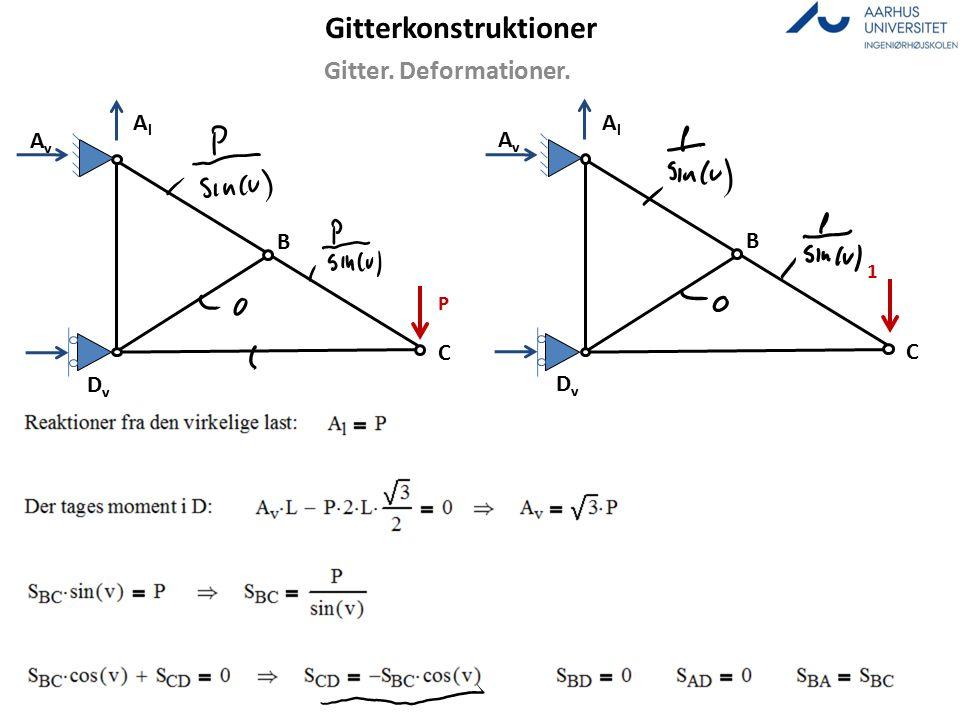 Gitterkonstruktioner Gitter. Deformationer. AlAl AvAv DvDv B C 1 AlAl AvAv DvDv B C P