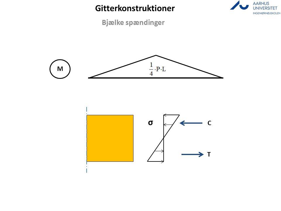 Gitterkonstruktioner Bjælke spændinger C T σ M