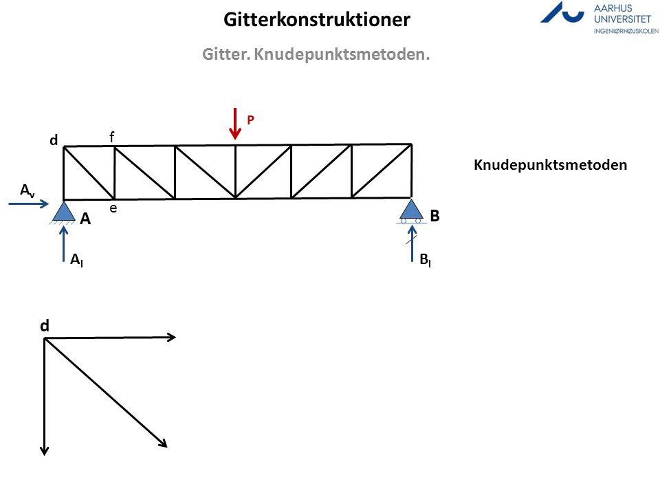 Gitterkonstruktioner Gitter. Knudepunktsmetoden. A AlAl AvAv BlBl P B Knudepunktsmetoden d d f e