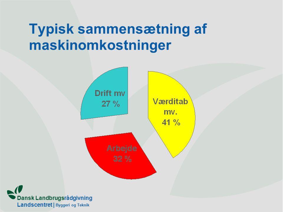 Dansk Landbrugsrådgivning Landscentret | Byggeri og Teknik Typisk sammensætning af maskinomkostninger