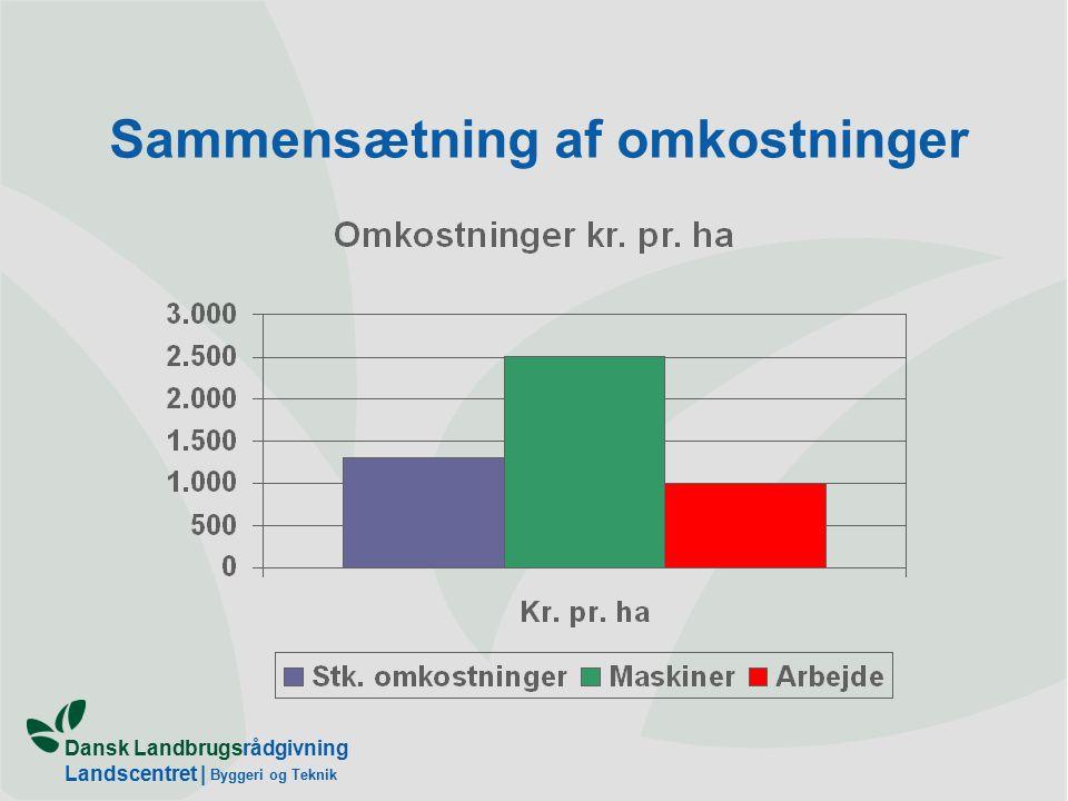 Dansk Landbrugsrådgivning Landscentret | Byggeri og Teknik Sammensætning af omkostninger