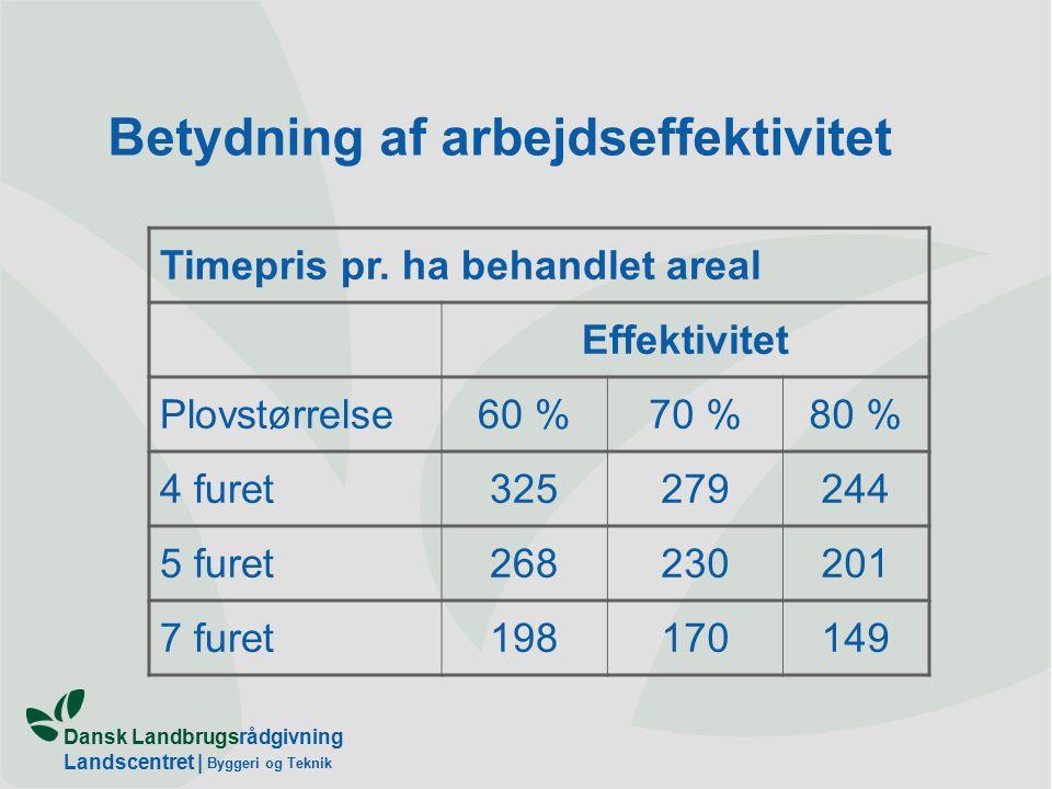 Dansk Landbrugsrådgivning Landscentret | Byggeri og Teknik Betydning af arbejdseffektivitet Timepris pr.