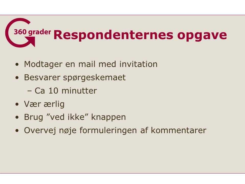 Respondenternes opgave Modtager en mail med invitation Besvarer spørgeskemaet –Ca 10 minutter Vær ærlig Brug ved ikke knappen Overvej nøje formuleringen af kommentarer