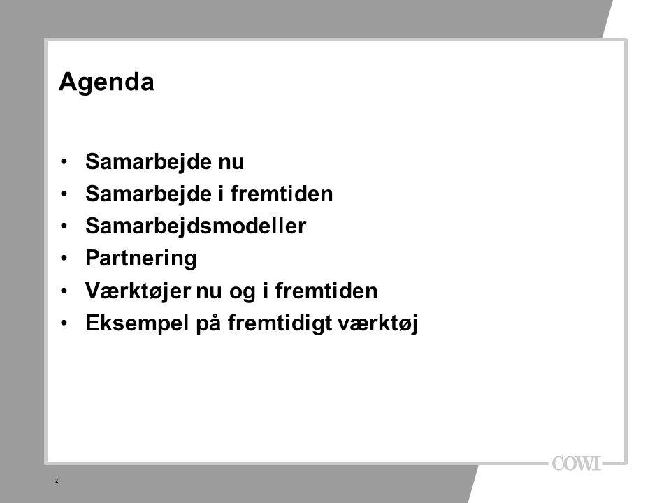 1 Samarbejdsmodeller i byggeprocessen Fredag d. 24.