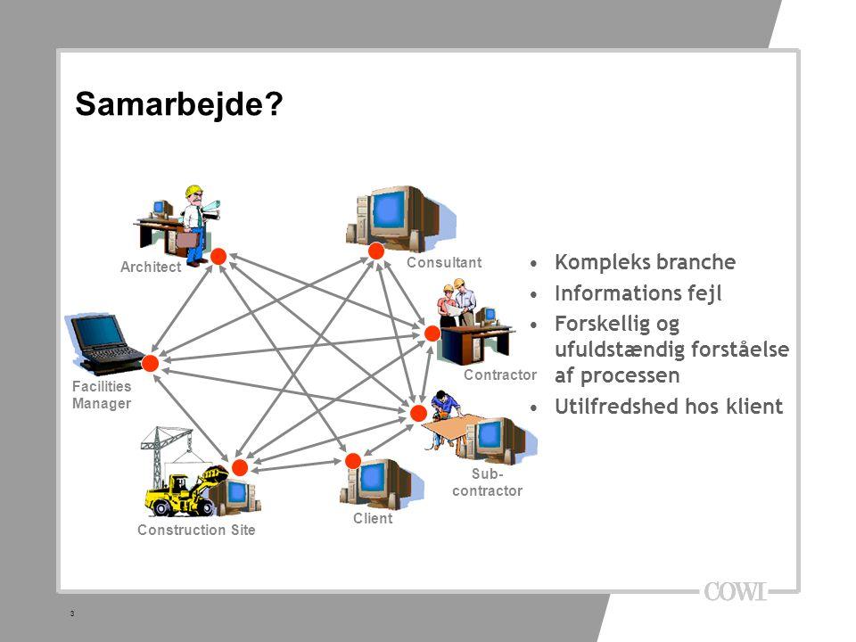 2 Agenda Samarbejde nu Samarbejde i fremtiden Samarbejdsmodeller Partnering Værktøjer nu og i fremtiden Eksempel på fremtidigt værktøj