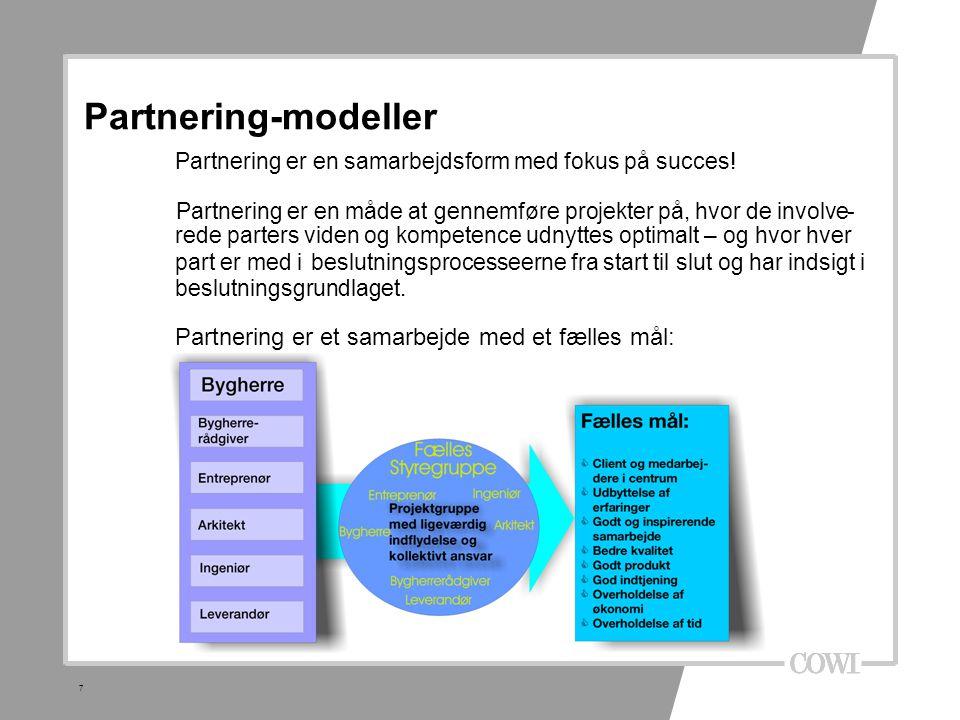 6 Nye samarbejdsformer Joint-ventures Horisontal industrialisering (PPU) Tidligt/fremskudt udbud Partnering Samarbejde mellem bygherre og byggevirksomheder Samarbejde mellem byggevirksomhederne indbyrdes Samarbejde på byggepladsen