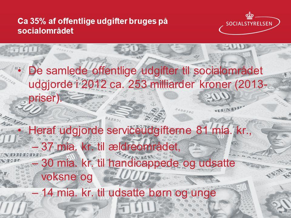 Ca 35% af offentlige udgifter bruges på socialområdet De samlede offentlige udgifter til socialområdet udgjorde i 2012 ca.