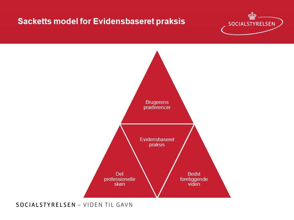 Sacketts model for Evidensbaseret praksis Brugerens præferencer Det professionelle skøn Evidensbaseret praksis Bedst foreliggende viden