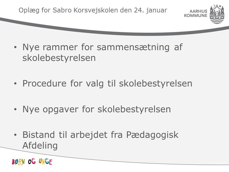 Oplæg for Sabro Korsvejskolen den 24.