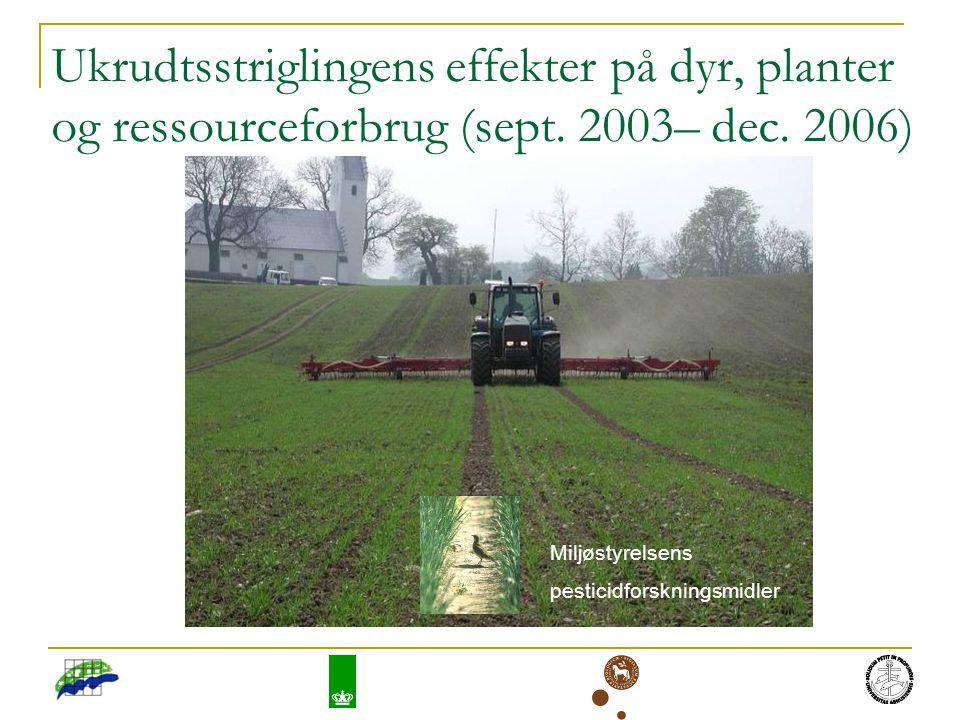Ukrudtsstriglingens effekter på dyr, planter og ressourceforbrug (sept.