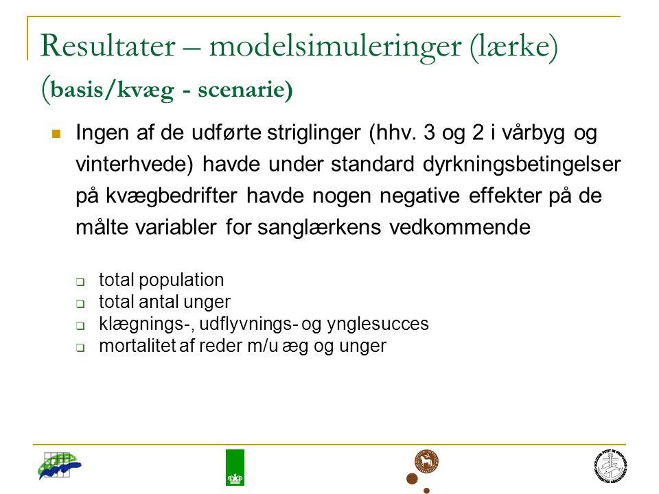 Resultater – modelsimuleringer (lærke) ( basis/kvæg - scenarie) Ingen af de udførte striglinger (hhv.