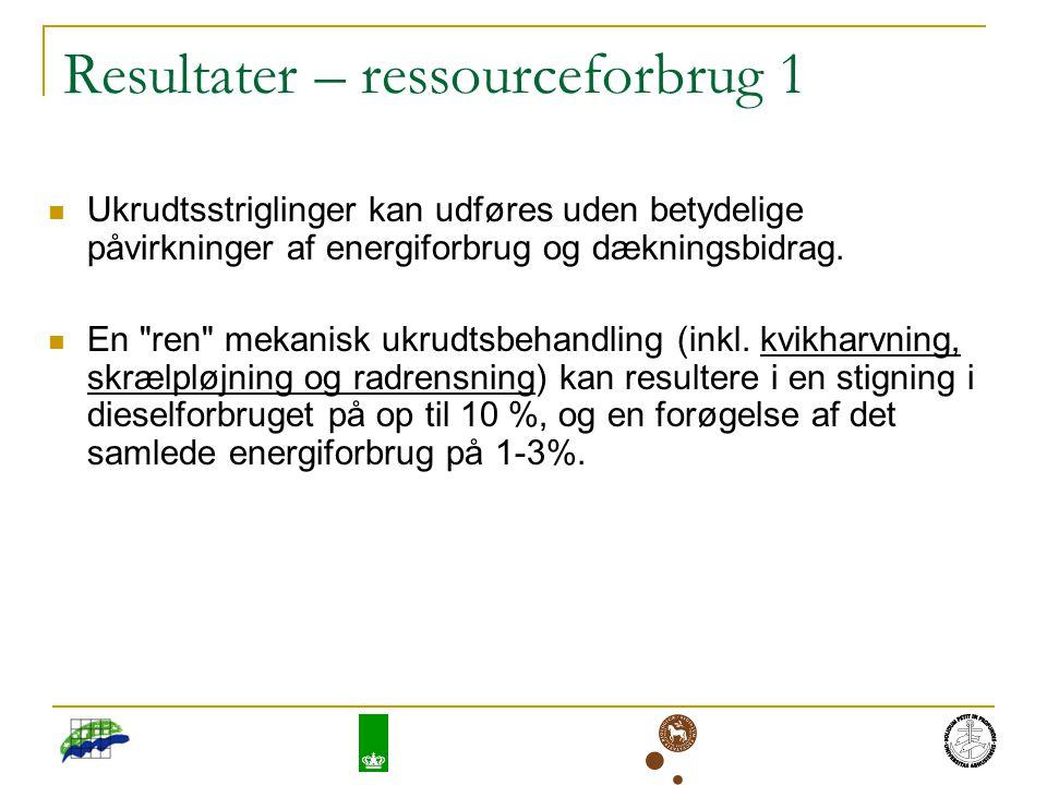 Resultater – ressourceforbrug 1 Ukrudtsstriglinger kan udføres uden betydelige påvirkninger af energiforbrug og dækningsbidrag.