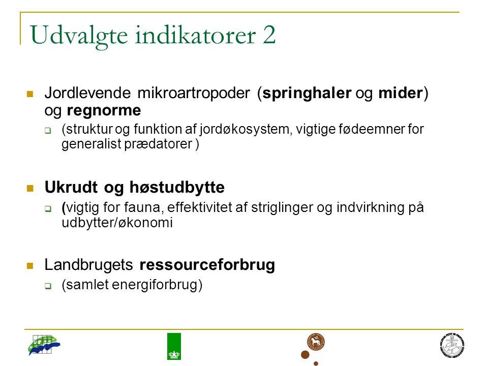 Udvalgte indikatorer 2 Jordlevende mikroartropoder (springhaler og mider) og regnorme  (struktur og funktion af jordøkosystem, vigtige fødeemner for generalist prædatorer ) Ukrudt og høstudbytte  (vigtig for fauna, effektivitet af striglinger og indvirkning på udbytter/økonomi Landbrugets ressourceforbrug  (samlet energiforbrug)