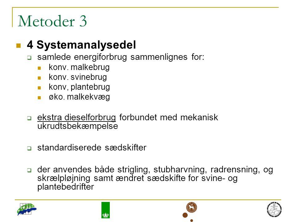 Metoder 3 4 Systemanalysedel  samlede energiforbrug sammenlignes for: konv.