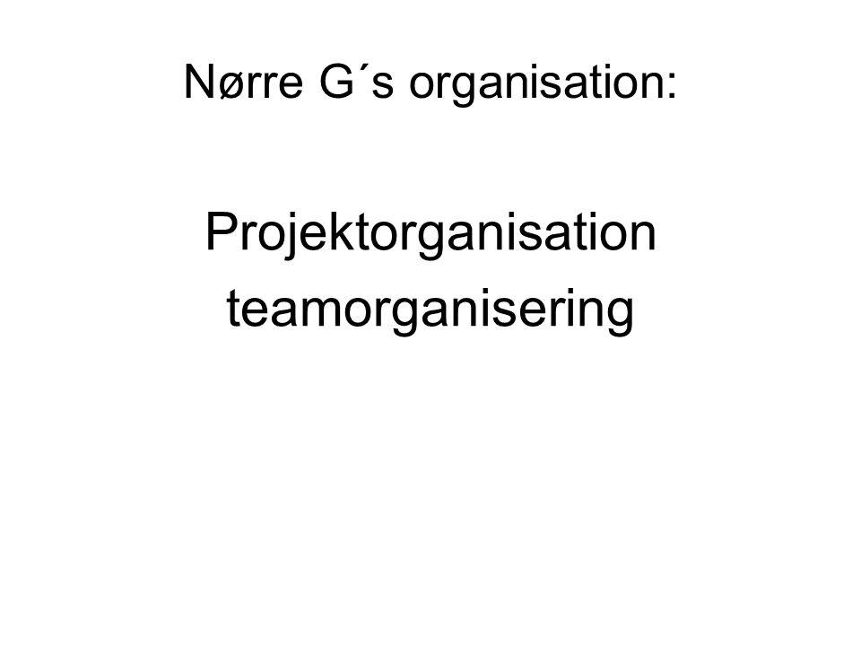 Nørre G´s organisation: Projektorganisation teamorganisering
