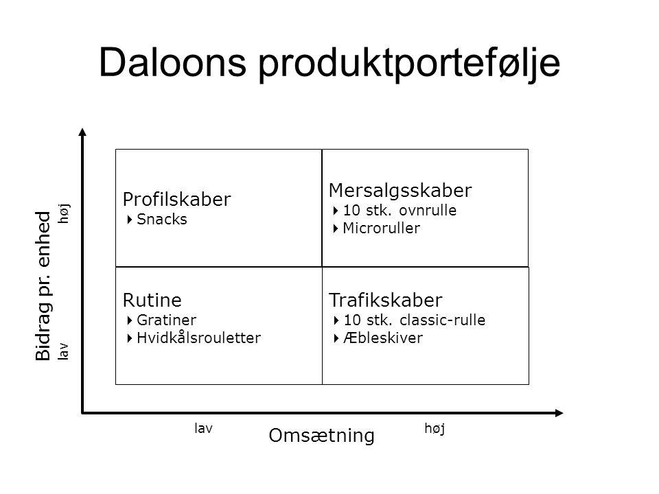 Daloons produktportefølje Profilskaber  Snacks Mersalgsskaber  10 stk.