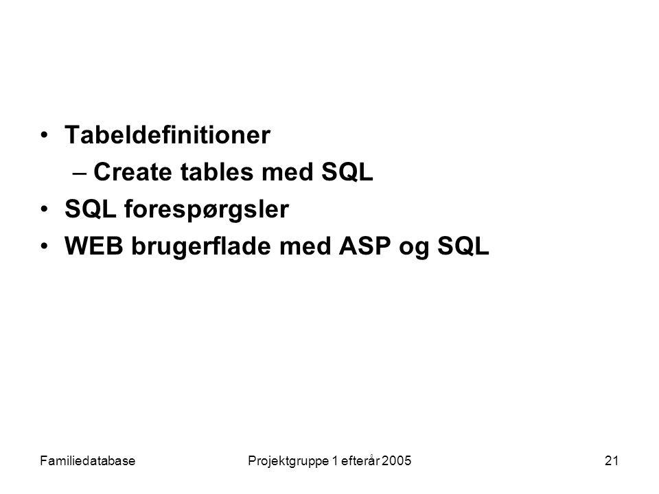 FamiliedatabaseProjektgruppe 1 efterår 200521 Tabeldefinitioner –Create tables med SQL SQL forespørgsler WEB brugerflade med ASP og SQL