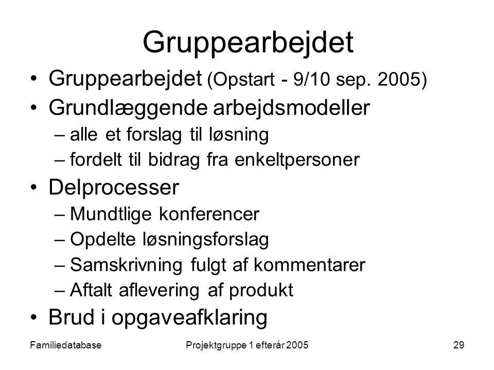 FamiliedatabaseProjektgruppe 1 efterår 200529 Gruppearbejdet Gruppearbejdet (Opstart - 9/10 sep.