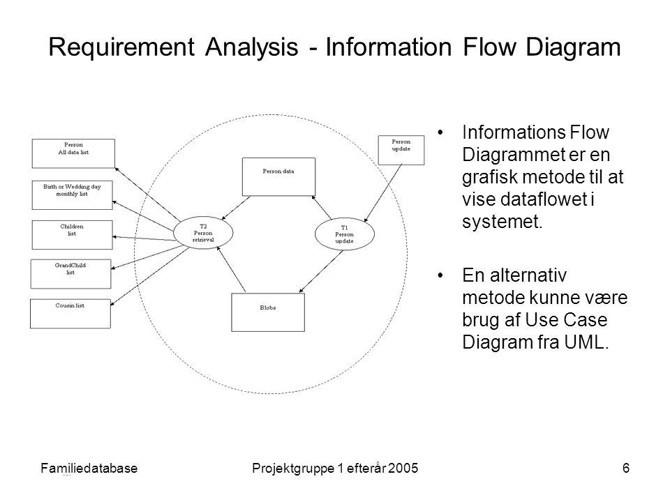FamiliedatabaseProjektgruppe 1 efterår 20056 Requirement Analysis - Information Flow Diagram Informations Flow Diagrammet er en grafisk metode til at vise dataflowet i systemet.