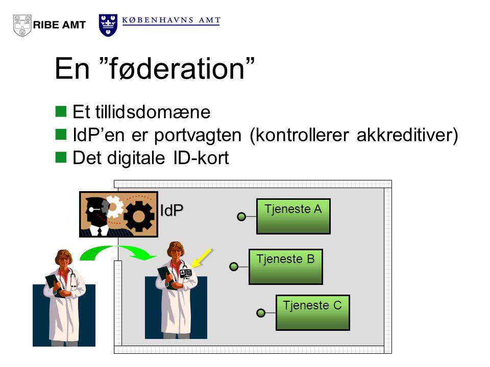 En føderation Et tillidsdomæne IdP'en er portvagten (kontrollerer akkreditiver) Det digitale ID-kort Tjeneste ATjeneste BTjeneste C IdP