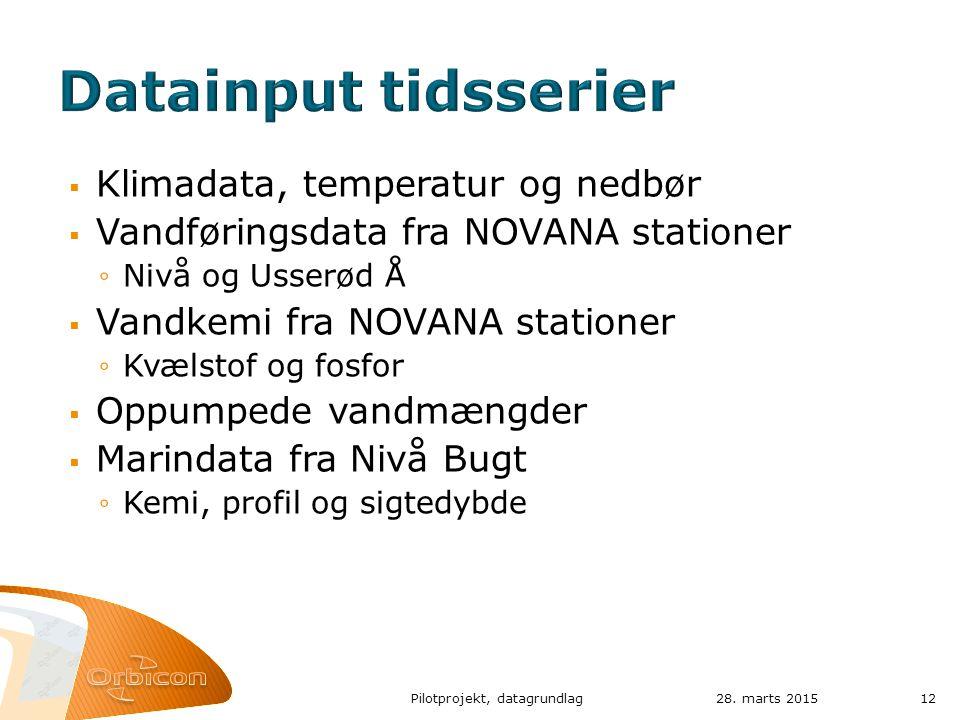  Klimadata, temperatur og nedbør  Vandføringsdata fra NOVANA stationer ◦Nivå og Usserød Å  Vandkemi fra NOVANA stationer ◦Kvælstof og fosfor  Oppumpede vandmængder  Marindata fra Nivå Bugt ◦Kemi, profil og sigtedybde 28.