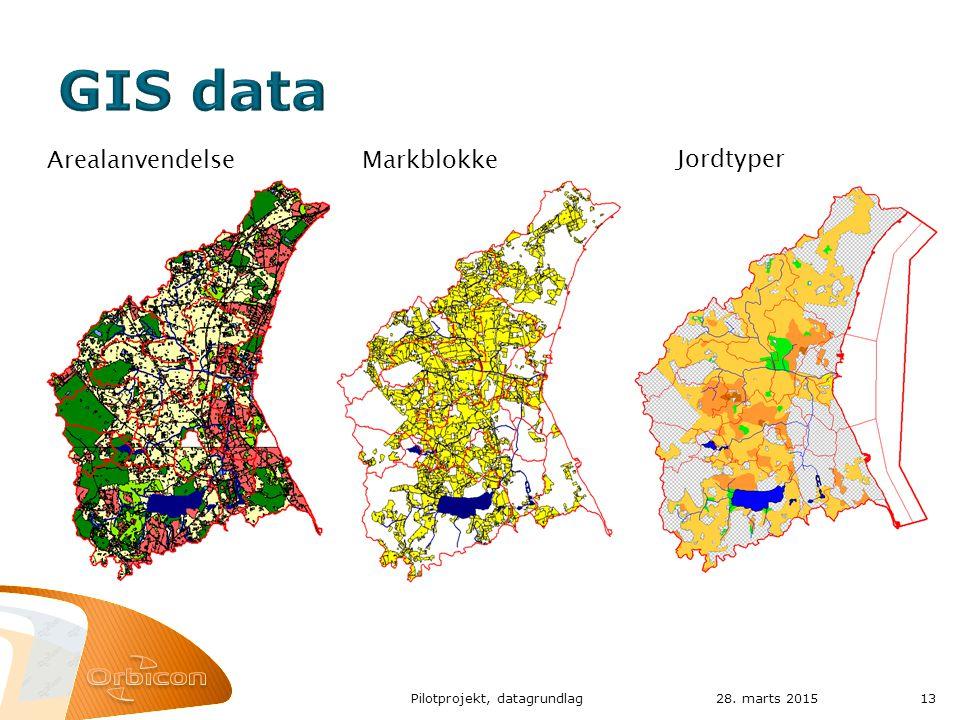 28. marts 201513Pilotprojekt, datagrundlag ArealanvendelseMarkblokke Jordtyper