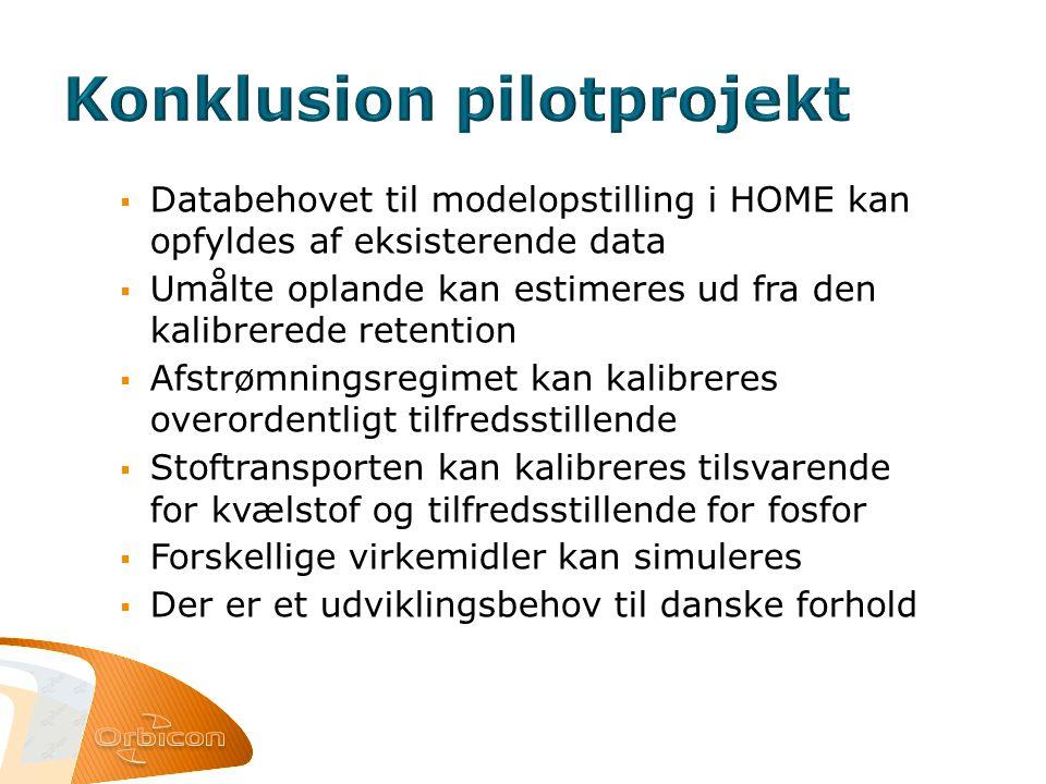  Databehovet til modelopstilling i HOME kan opfyldes af eksisterende data  Umålte oplande kan estimeres ud fra den kalibrerede retention  Afstrømningsregimet kan kalibreres overordentligt tilfredsstillende  Stoftransporten kan kalibreres tilsvarende for kvælstof og tilfredsstillende for fosfor  Forskellige virkemidler kan simuleres  Der er et udviklingsbehov til danske forhold