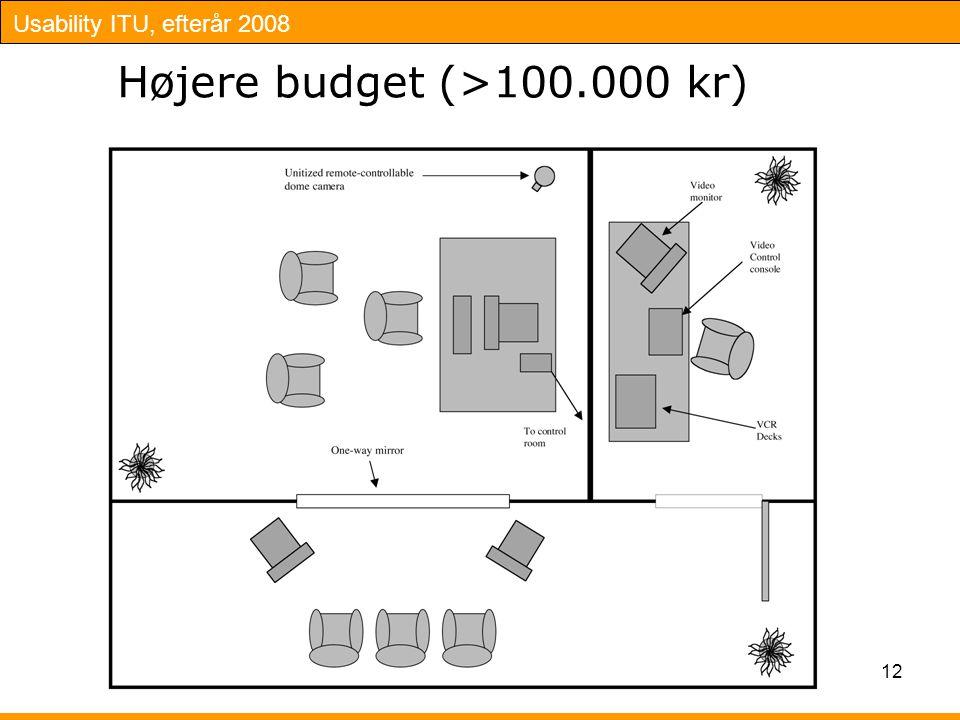Usability ITU, efterår 2008 12 Højere budget (>100.000 kr)