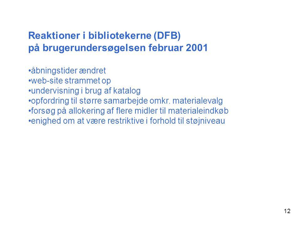 12 Reaktioner i bibliotekerne (DFB) på brugerundersøgelsen februar 2001 åbningstider ændret web-site strammet op undervisning i brug af katalog opfordring til større samarbejde omkr.