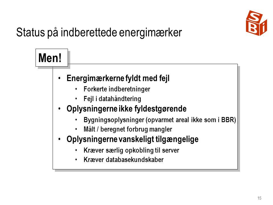 15 Status på indberettede energimærker Energimærkerne fyldt med fejl Forkerte indberetninger Fejl i datahåndtering Oplysningerne ikke fyldestgørende Bygningsoplysninger (opvarmet areal ikke som i BBR) Målt / beregnet forbrug mangler Oplysningerne vanskeligt tilgængelige Kræver særlig opkobling til server Kræver databasekundskaber Energimærkerne fyldt med fejl Forkerte indberetninger Fejl i datahåndtering Oplysningerne ikke fyldestgørende Bygningsoplysninger (opvarmet areal ikke som i BBR) Målt / beregnet forbrug mangler Oplysningerne vanskeligt tilgængelige Kræver særlig opkobling til server Kræver databasekundskaber Men!