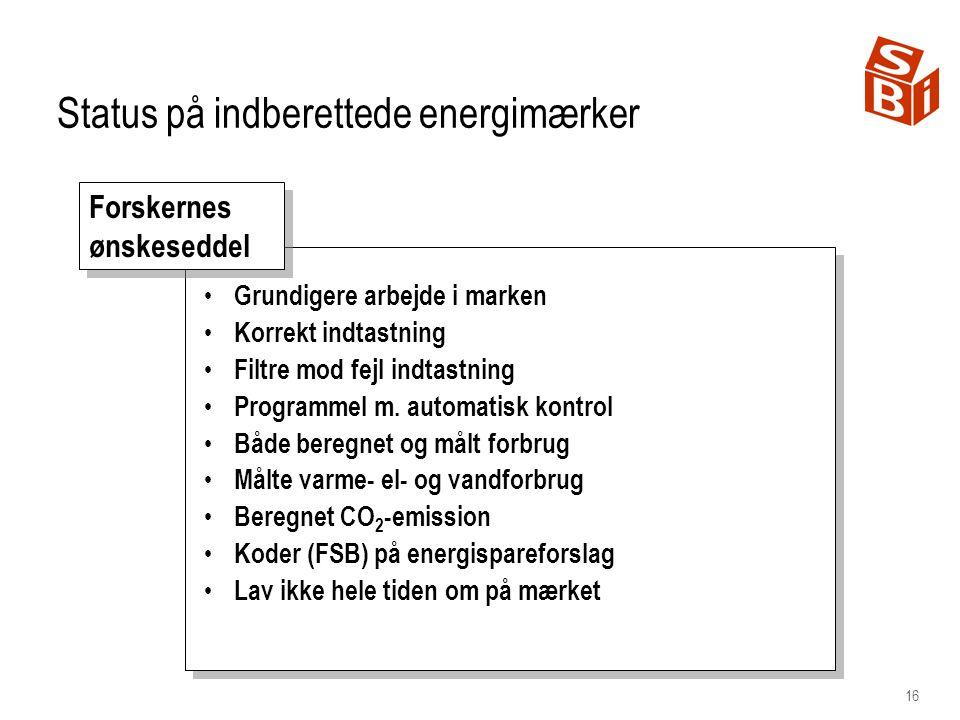 16 Grundigere arbejde i marken Korrekt indtastning Filtre mod fejl indtastning Programmel m.