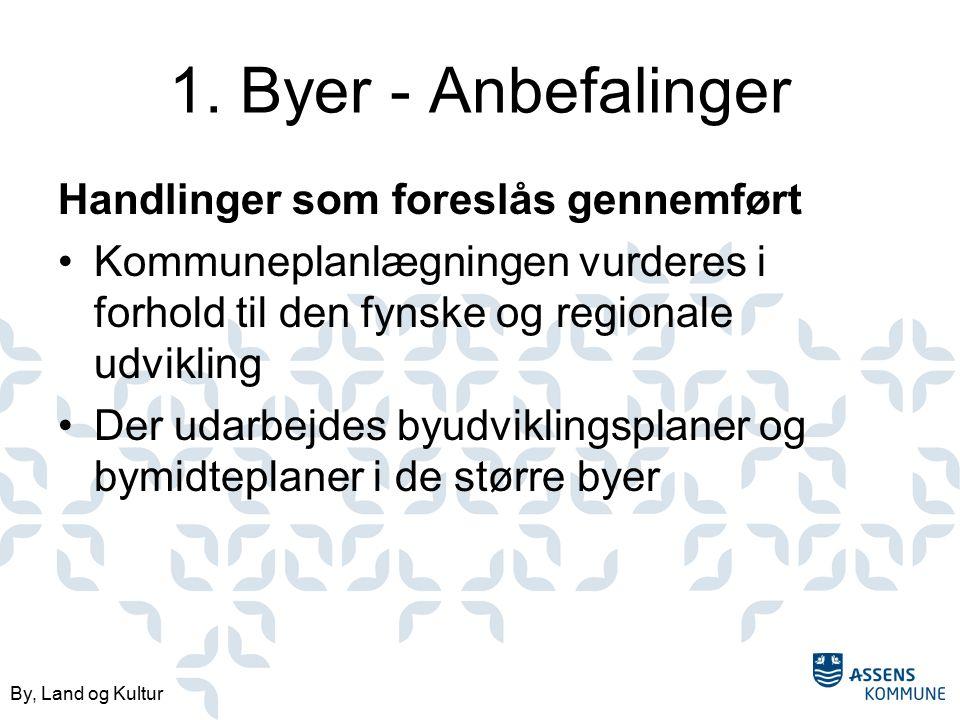 By, Land og Kultur 1.