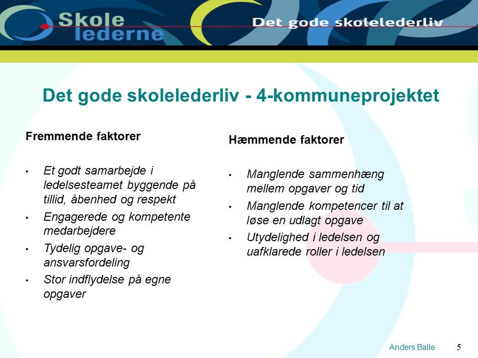 Anders Balle 5 Det gode skolelederliv - 4-kommuneprojektet Fremmende faktorer Et godt samarbejde i ledelsesteamet byggende på tillid, åbenhed og respekt Engagerede og kompetente medarbejdere Tydelig opgave- og ansvarsfordeling Stor indflydelse på egne opgaver Hæmmende faktorer Manglende sammenhæng mellem opgaver og tid Manglende kompetencer til at løse en udlagt opgave Utydelighed i ledelsen og uafklarede roller i ledelsen