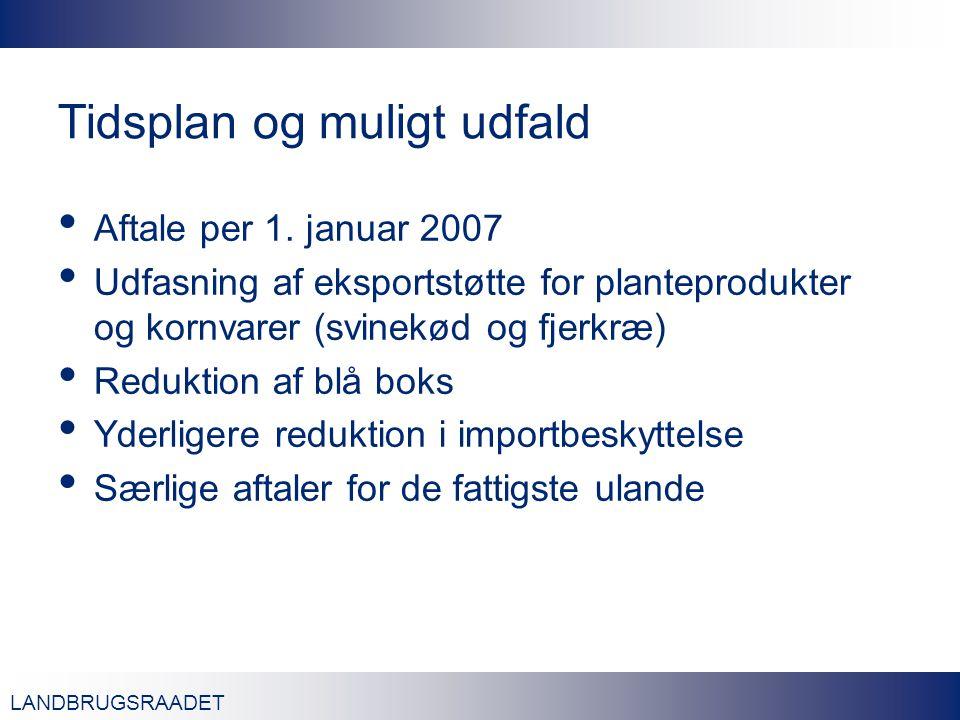 LANDBRUGSRAADET Tidsplan og muligt udfald Aftale per 1.