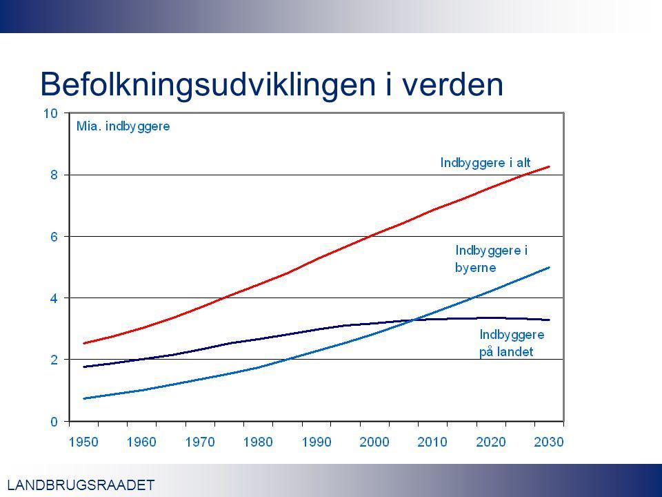 LANDBRUGSRAADET Befolkningsudviklingen i verden
