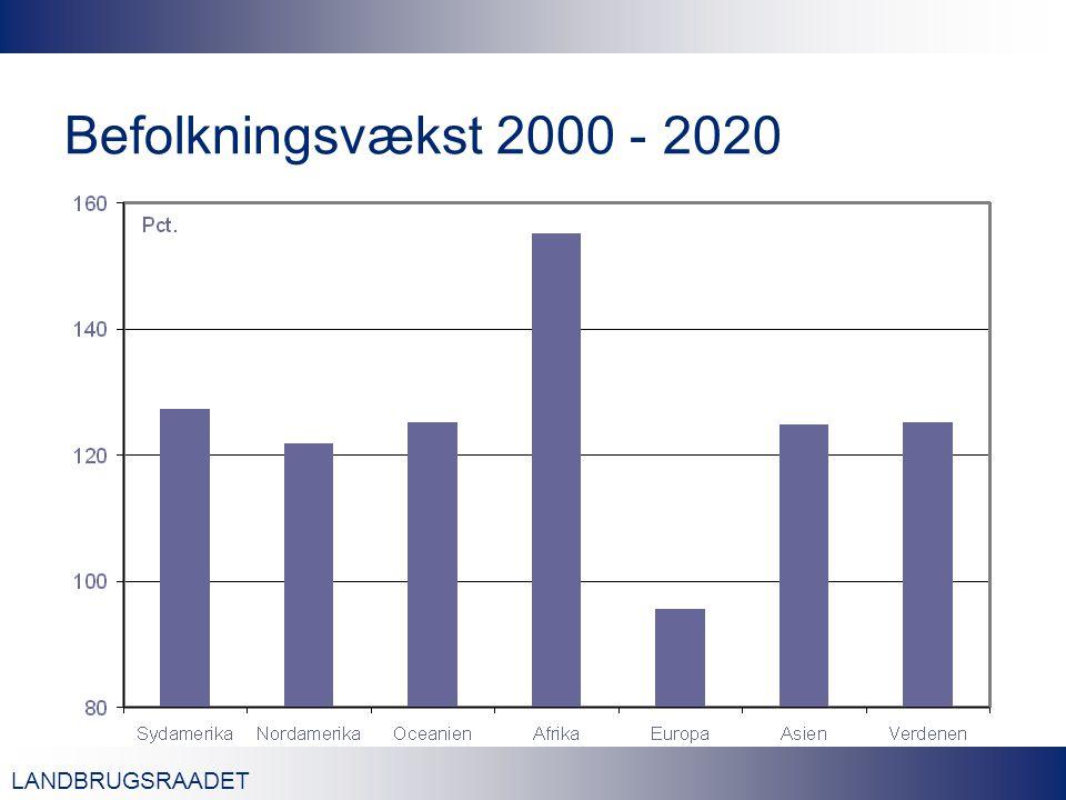 LANDBRUGSRAADET Befolkningsvækst 2000 - 2020