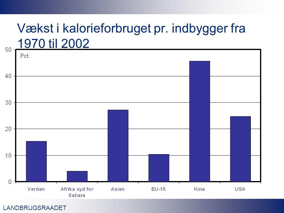 LANDBRUGSRAADET Vækst i kalorieforbruget pr. indbygger fra 1970 til 2002