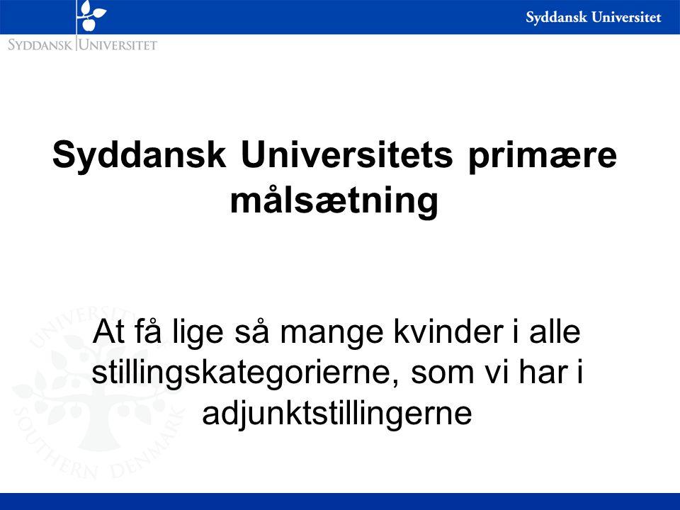 Syddansk Universitets primære målsætning At få lige så mange kvinder i alle stillingskategorierne, som vi har i adjunktstillingerne