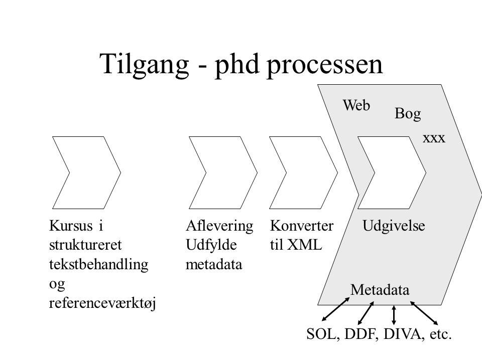 Tilgang - phd processen Kursus i struktureret tekstbehandling og referenceværktøj Aflevering Udfylde metadata Konverter til XML Web Bog xxx Metadata SOL, DDF, DIVA, etc.