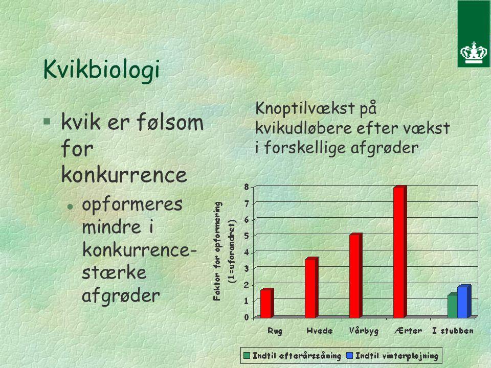 Knoptilvækst på kvikudløbere efter vækst i forskellige afgrøder §kvik er følsom for konkurrence l opformeres mindre i konkurrence- stærke afgrøder Kvikbiologi
