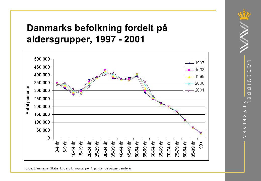 Danmarks befolkning fordelt på aldersgrupper, 1997 - 2001 Kilde: Danmarks Statistik, befolkningstal per 1.